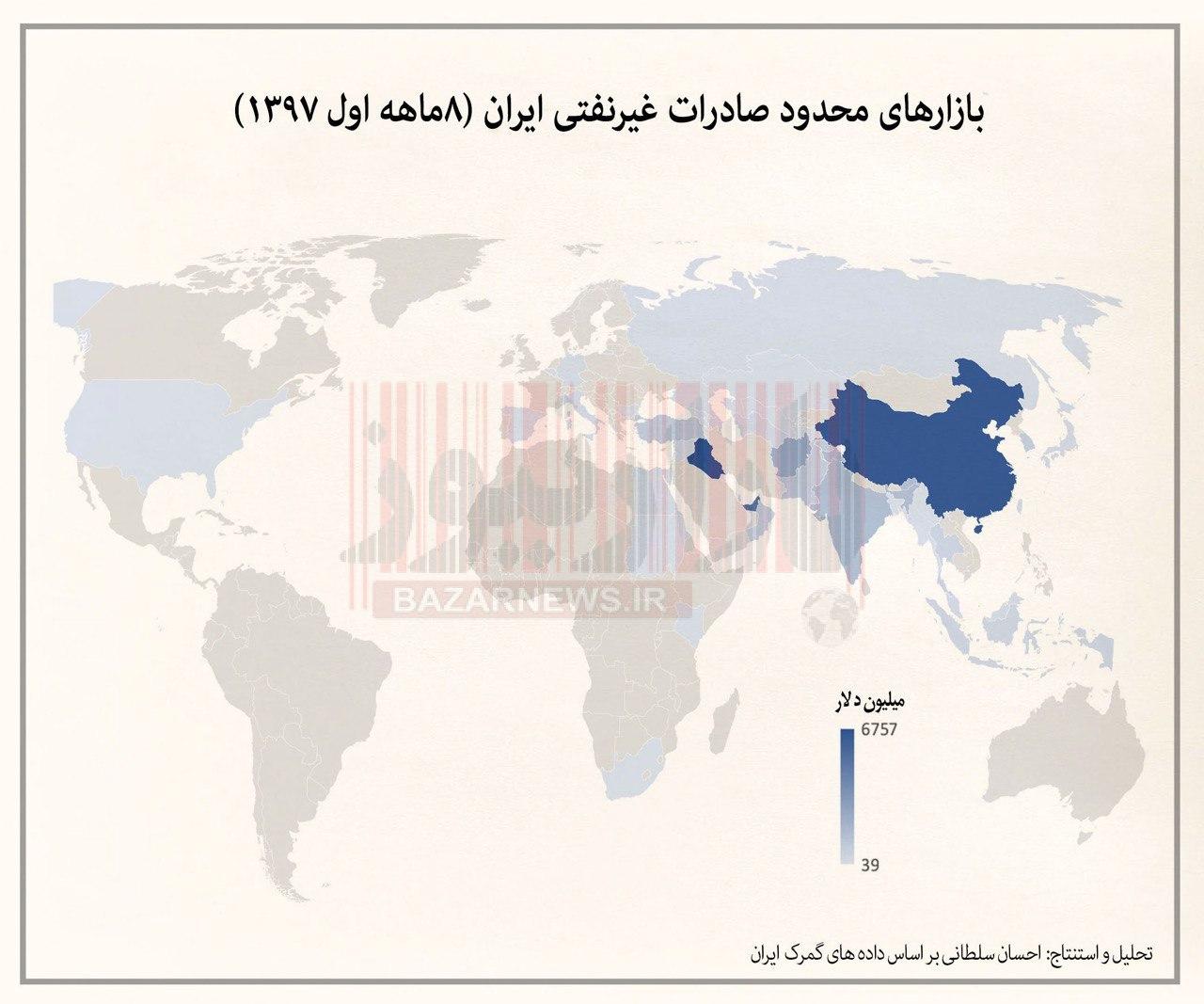 بازارهای محدود صادرات غیرنفتی ایران