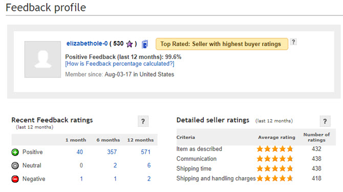 بررسی فروشنده در ای بی (eBay)
