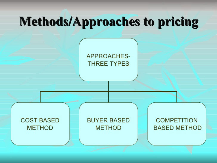 روشهای قیمتگذاری عمدهفروشی
