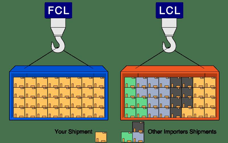 حمل و نقل FCL